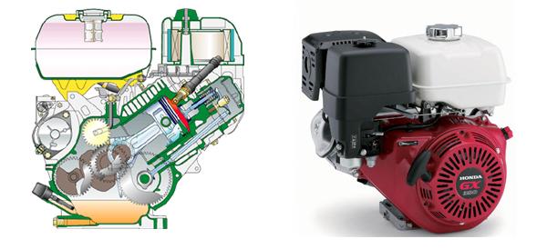 Máy Phát Điện xăng Honda SH7500 giá rẻ